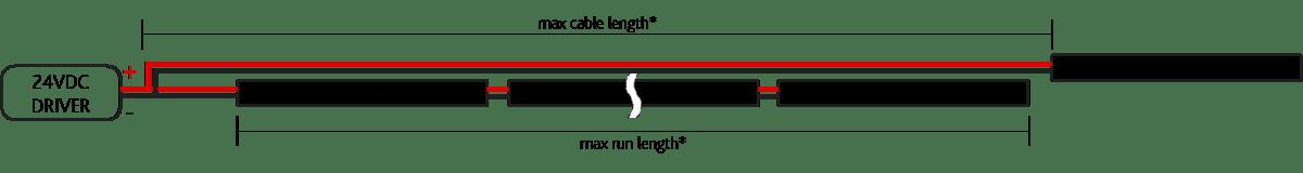 Wiring